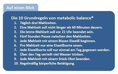 metabolic balance schlemmertag