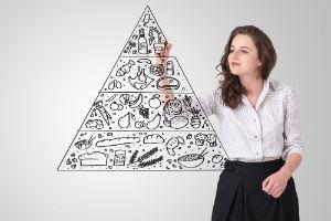 Die Ernährungspyramide (eat4fun-shutterstock_120306688)